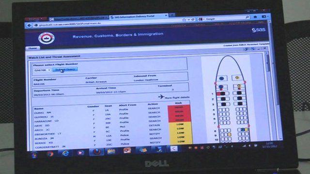Risk profiling software