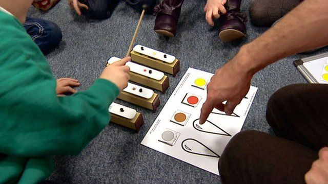 Children learning the Figurenotes system of reading music