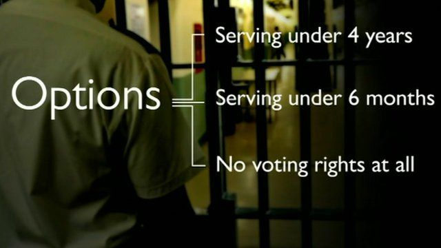 Prison votes graphic