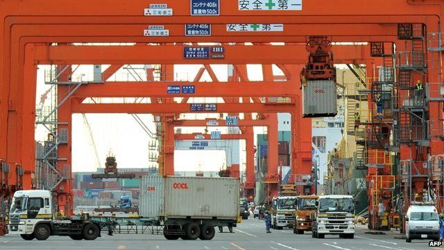 Container port in China