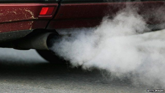 Pollution from car fumes