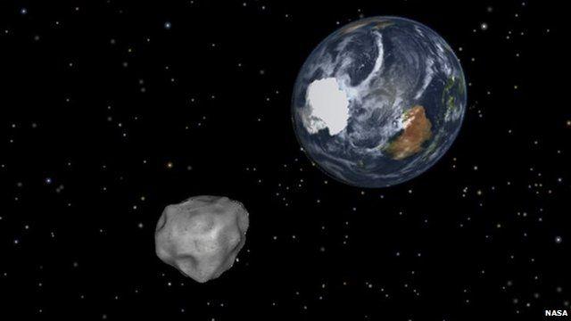 Nasa simulation of Earth and asteroid 2012 DA14