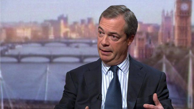 Nigel Farage on The Andrew Marr Show (March 2013)