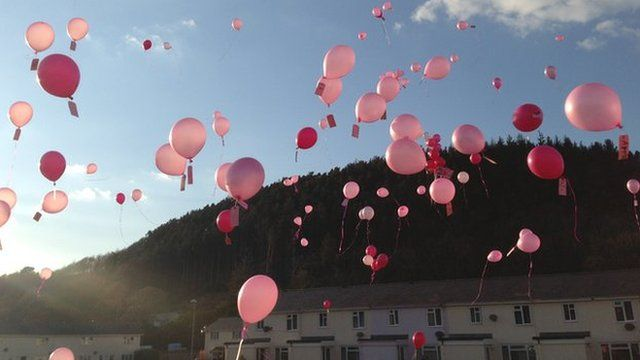 The balloon release