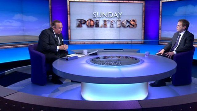 Andrew Neil and Grant Shapps