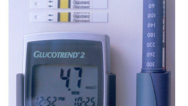 Diabetes diabetic insulin pen injection blood sugar test monitor