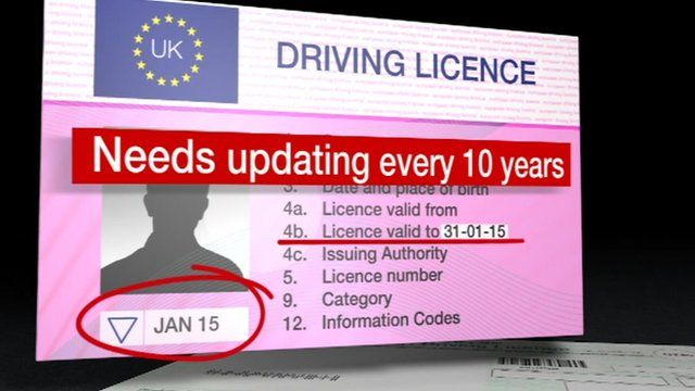 Graphic of driving licence