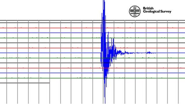 Seismogram showing the intensity of the earthquake