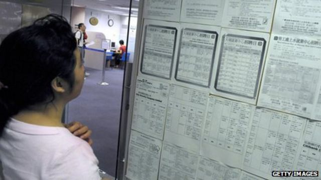 China: Firms 'use star signs' to pick job applicants
