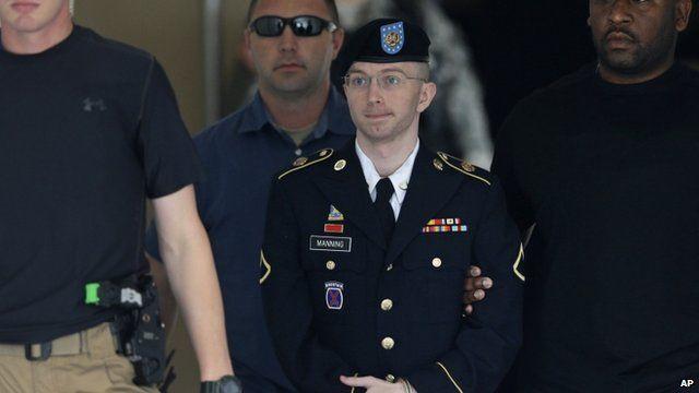 Pte Bradley Manning
