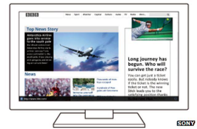 Sony Smart Stick to challenge Google Chromecast dongle
