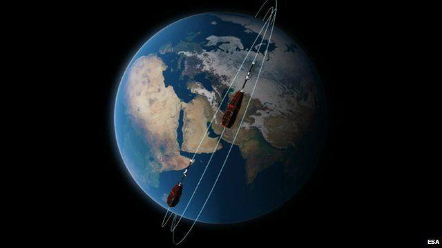 Graphic image of satellites