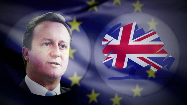 Graphic showing David Cameron