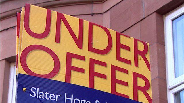 Under offer sign
