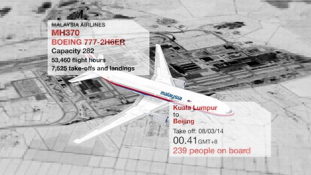 Missing plane graphic