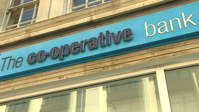 Co-operative Bank sign