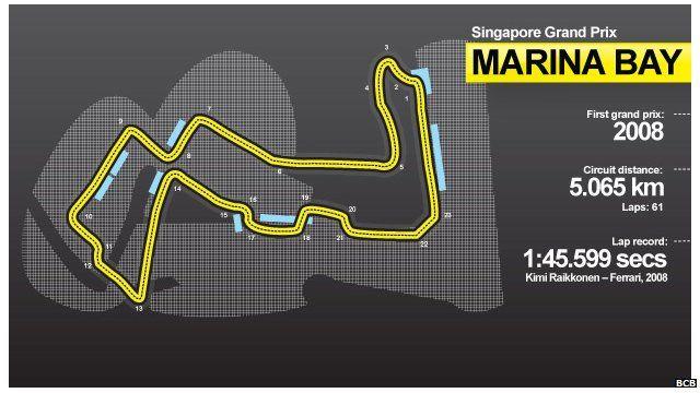 singapore gp track diagram