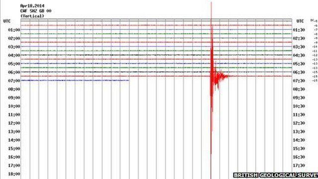 Seismological graph showing strength of Rutland earthquake