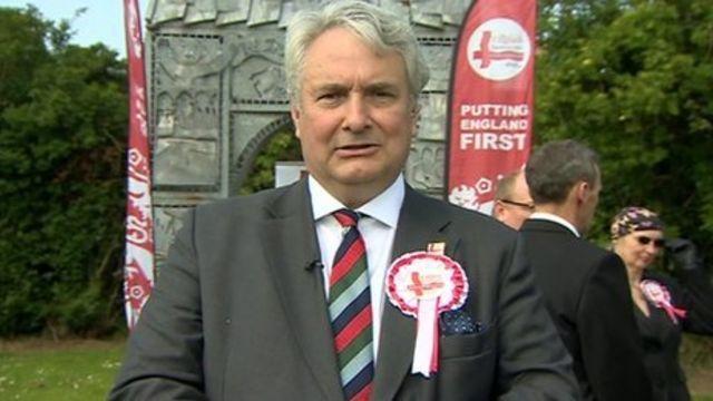 Robin Tilbrook at English Democrat election launch