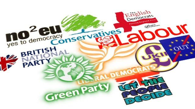 The names of the different parties