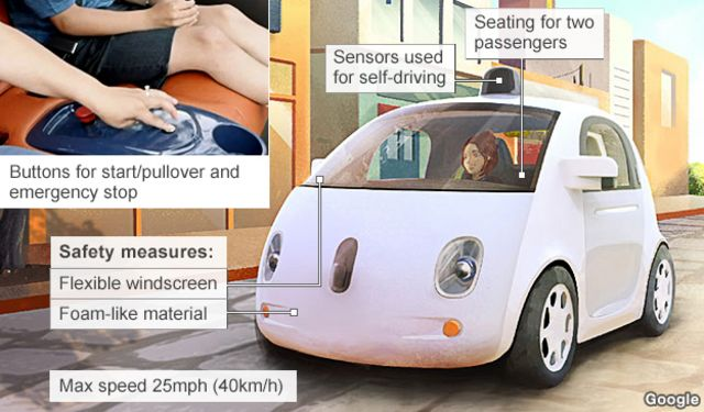 Google is to start building its own self-driving cars