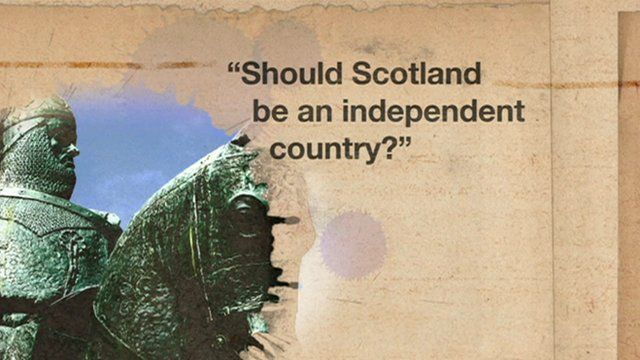 Graphic showing the question being asked: 'should Scotland be an independent country?'