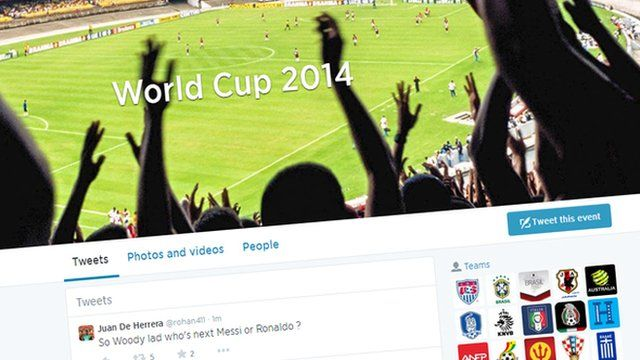 World Cup 2014 tweet