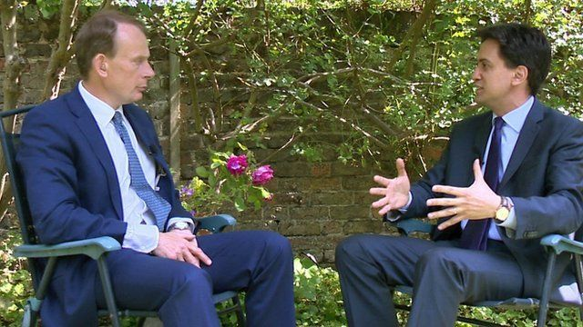 Andrew Marr and Ed Miliband