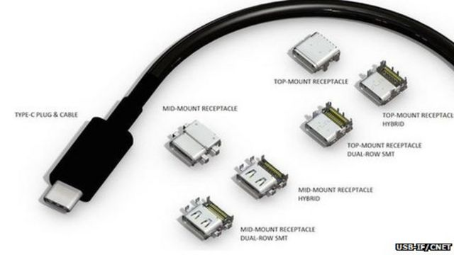 Reversible USB cable design finished