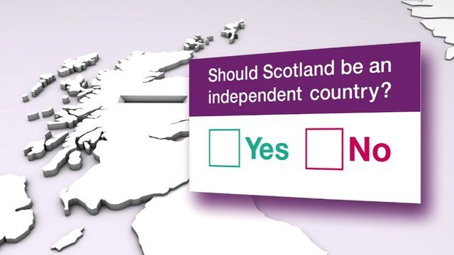 graphic of Scotland and referendum question