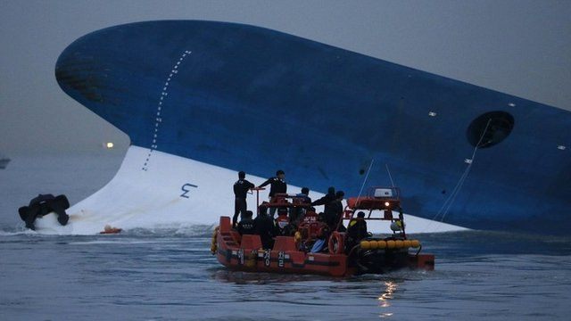 Sewol ferry on 16 April 2014