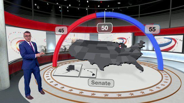 VR of Senate races
