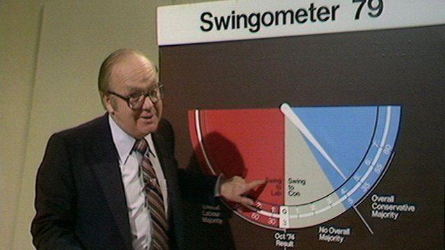 Bob McKenzie celebrates his swingometer's success