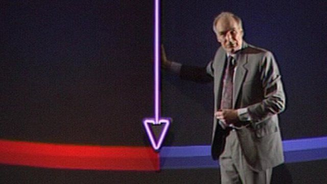 Peter Snow at the controls of the swingometer