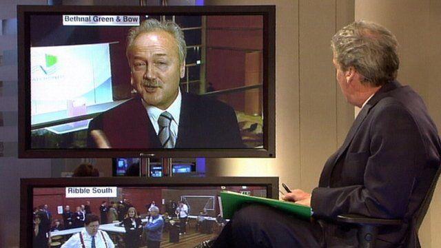 Jeremy Paxman interviews George Galloway