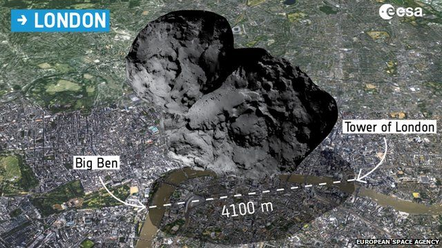 Comet over London