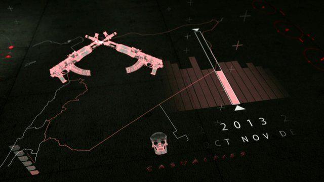 Syria war graphic