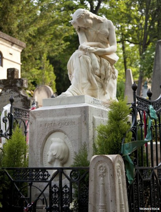 The mystery of Chopin's death