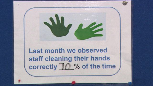 Cleanliness sign