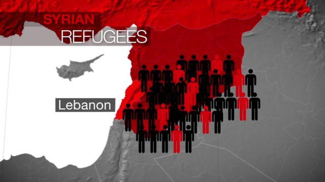 A graphic representing the refugees in Lebanon