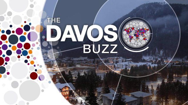 Graphic illustrating 'The Davos Buzz'