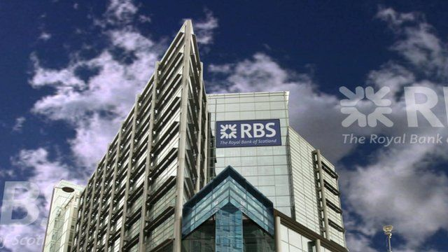 RBS Headquarters in London