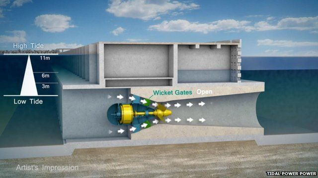 How does a tidal lagoon power plant work?
