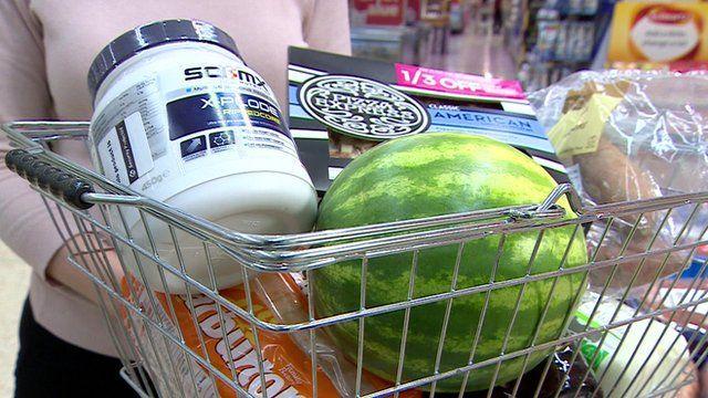 Inflation basket, March 2015