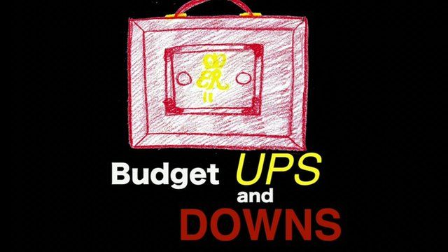 Budget ups and downs graphic