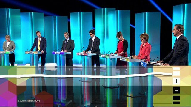 The worm graphic during the leaders' debate
