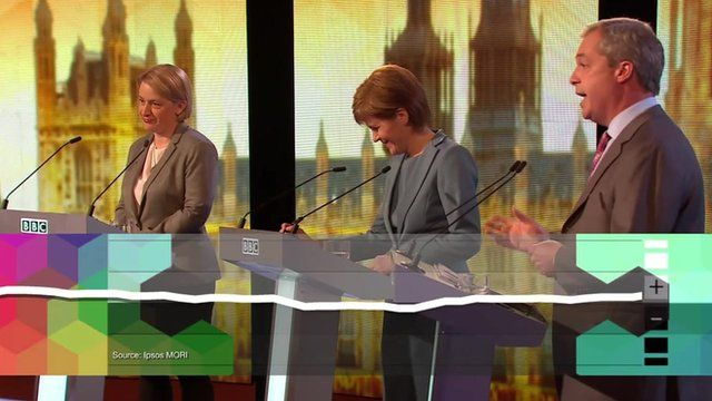 Natalie Bennett, Nicola Sturgeon, Nigel Farage and The Worm