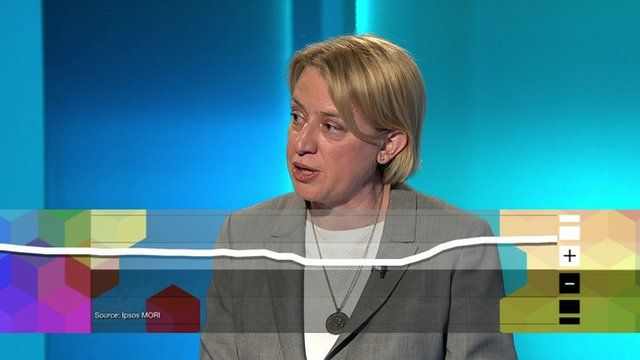 Ipsos Mori worm gauges response to one of Natalie Bennett's answers at leaders' debate
