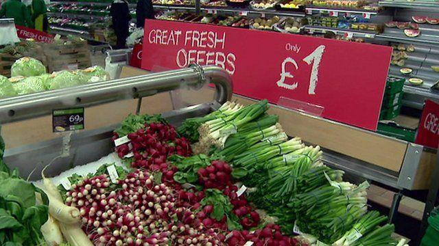 Offer at a supermarket