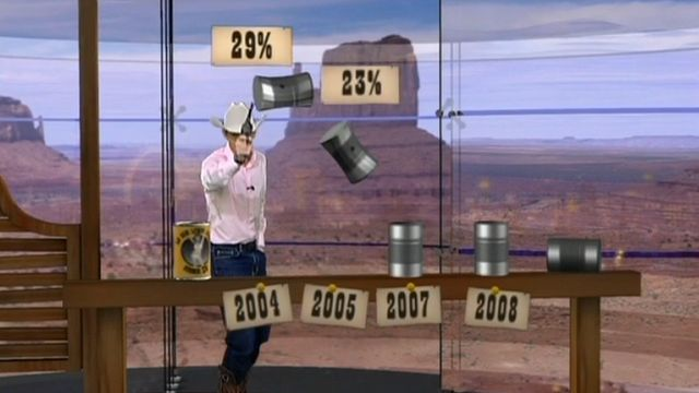 Jeremy Vine reviews Nick Clegg's performance on a Wild West-style set - 1 May 2008